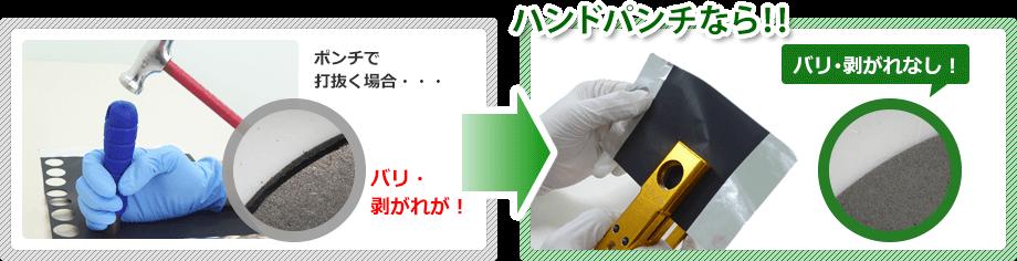 ポンチで打ち抜く場合...バリ・剥がれが!→ハンドパンチなら!!バリ・剥がれなし!